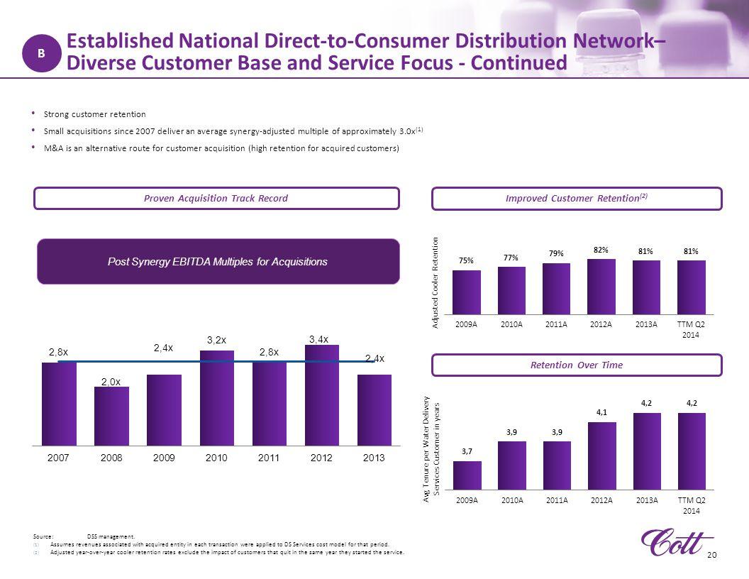 Proven Acquisition Track Record Improved Customer Retention(2)
