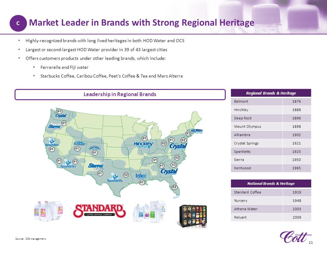 Market Leader in Brands with Strong Regional Heritage