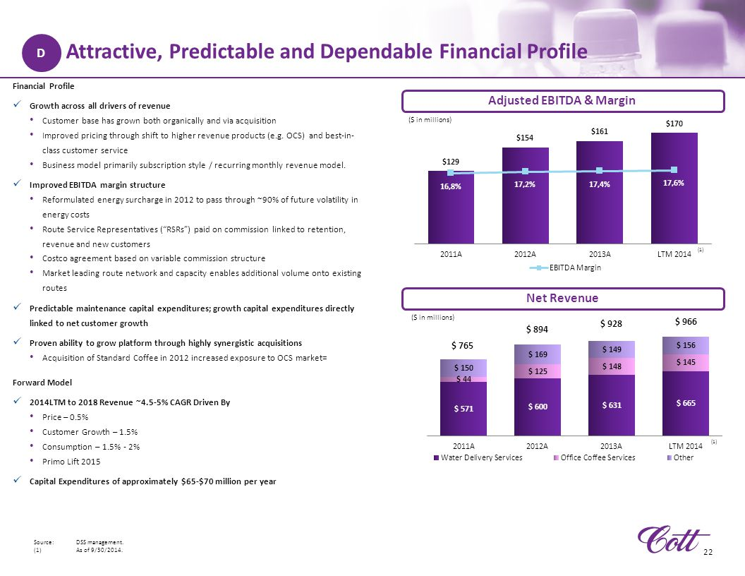 Attractive, Predictable and Dependable Financial Profile