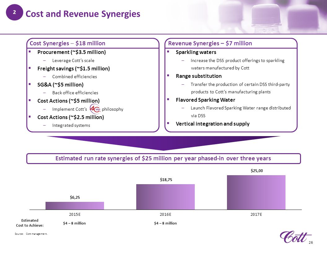 Cost and Revenue Synergies