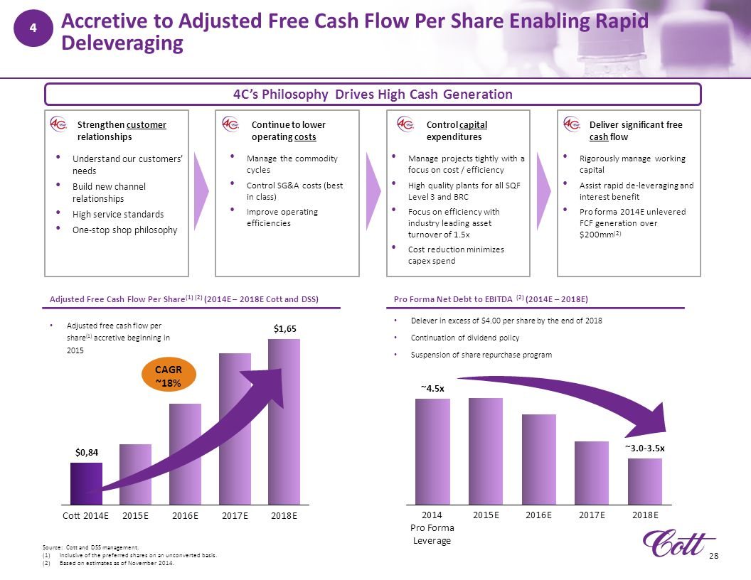 4C's Philosophy Drives High Cash Generation