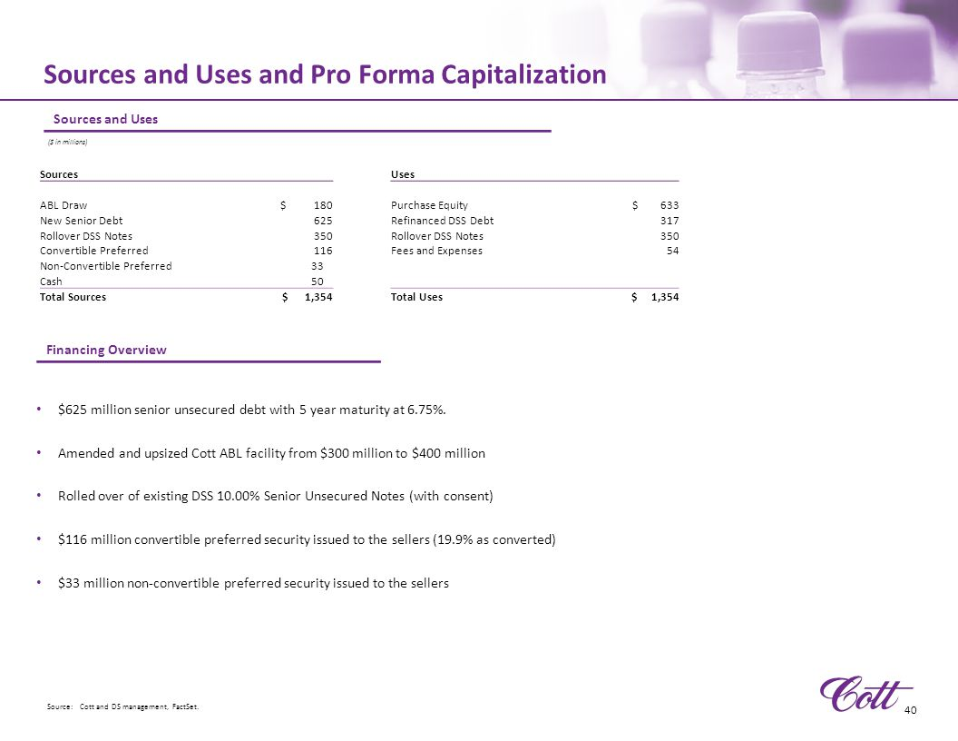 Sources and Uses and Pro Forma Capitalization