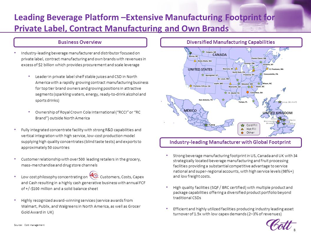 Leading Beverage Platform –Extensive Manufacturing Footprint for Private Label, Contract Manufacturing and Own Brands