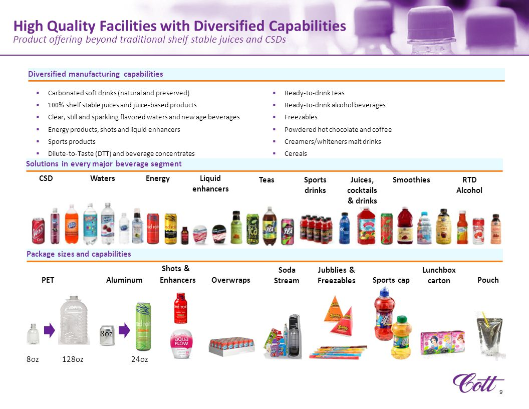 High Quality Facilities with Diversified Capabilities Product offering beyond traditional shelf stable juices and CSDs