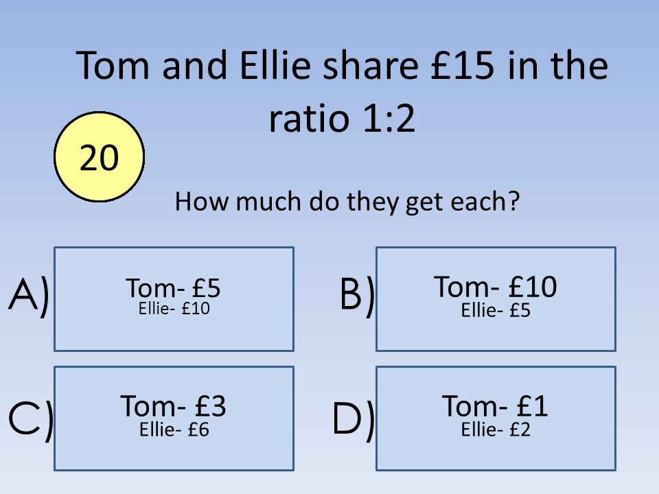 Tom and Ellie share £15 in the ratio 1:2