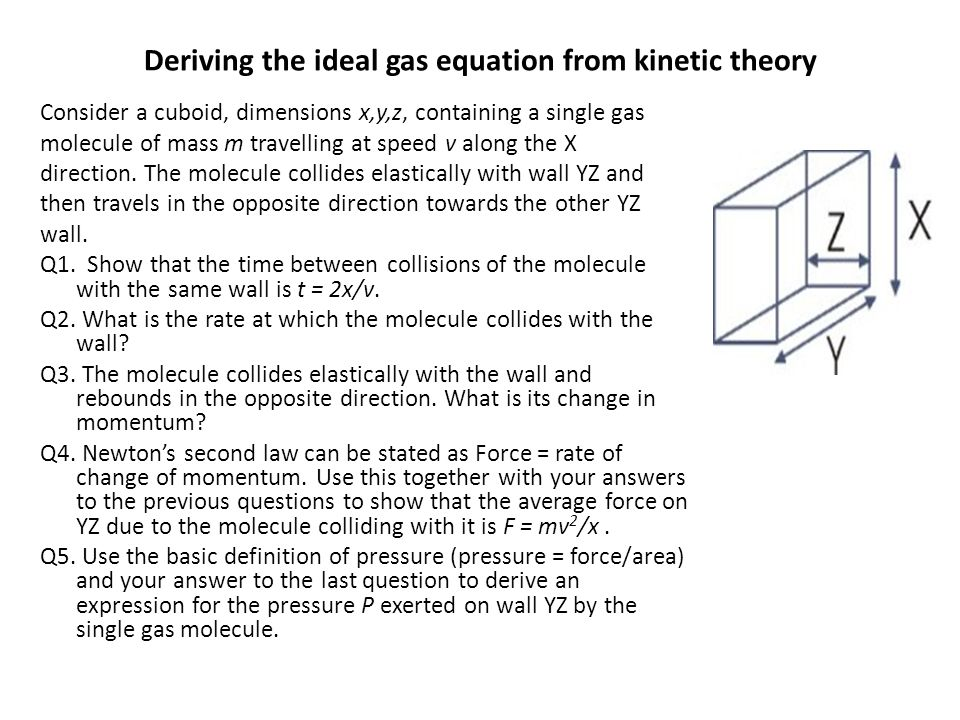 Deriving the ideal gas equation from kinetic theory