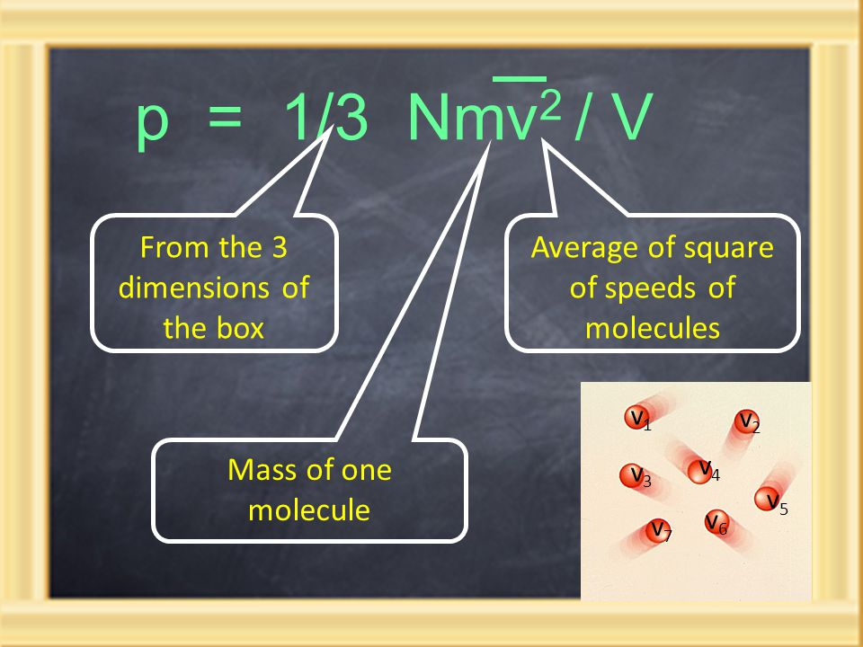 p = 1/3 Nmv2 / V From the 3 dimensions of the box