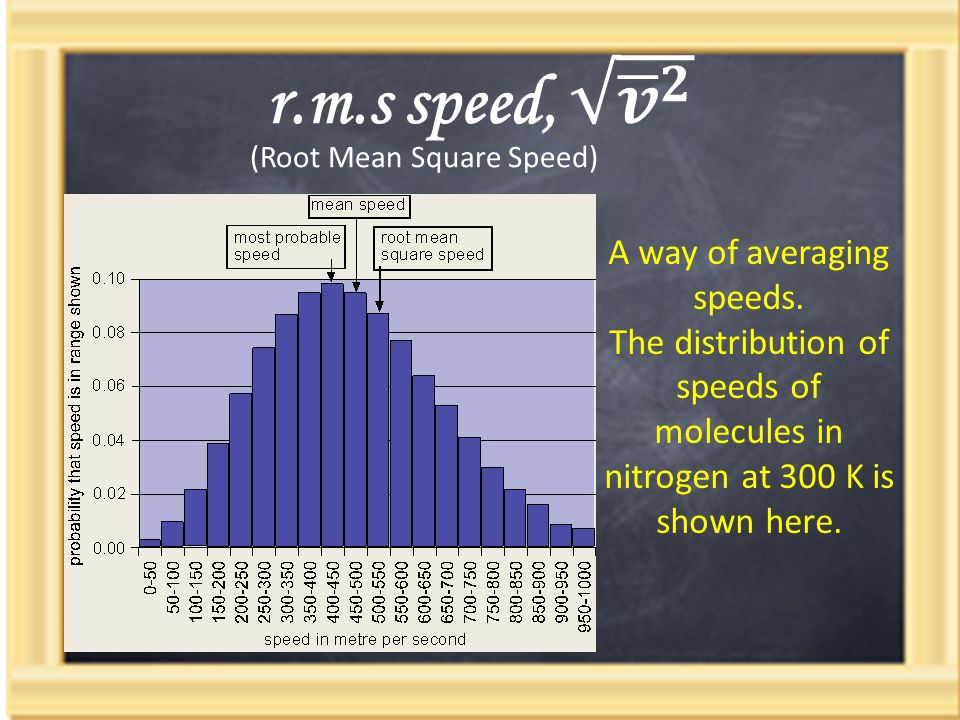 A way of averaging speeds.