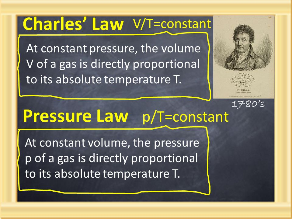 Charles' Law Pressure Law p/T=constant V/T=constant