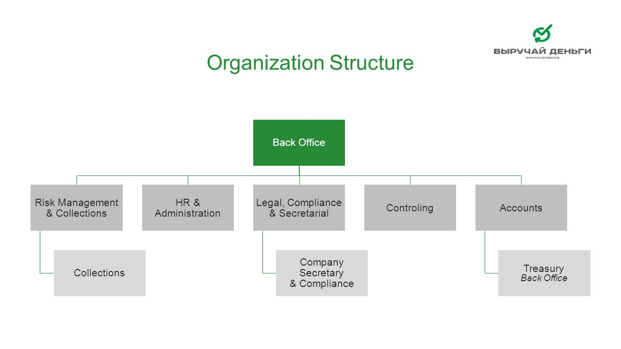 structure of an organization essay Order description homework 1: organizational structure (5 pages, 5 references) 1 briefly (one succinct paragraph) introduce your current (or a recent) work organization: primary products/services, approximate number of employees, government/for-profit/non-profit, etc.