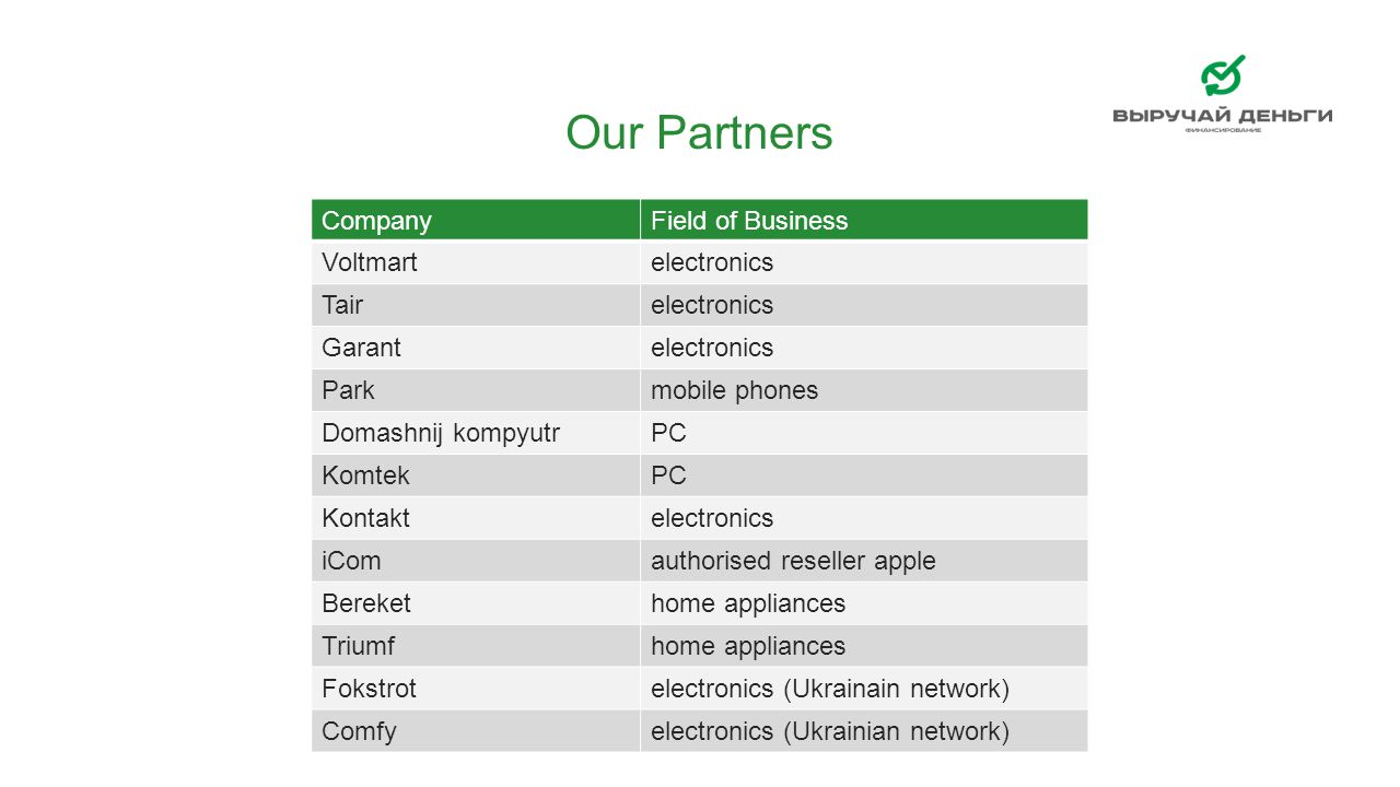 Our Partners Company Field of Business Voltmart electronics Tair