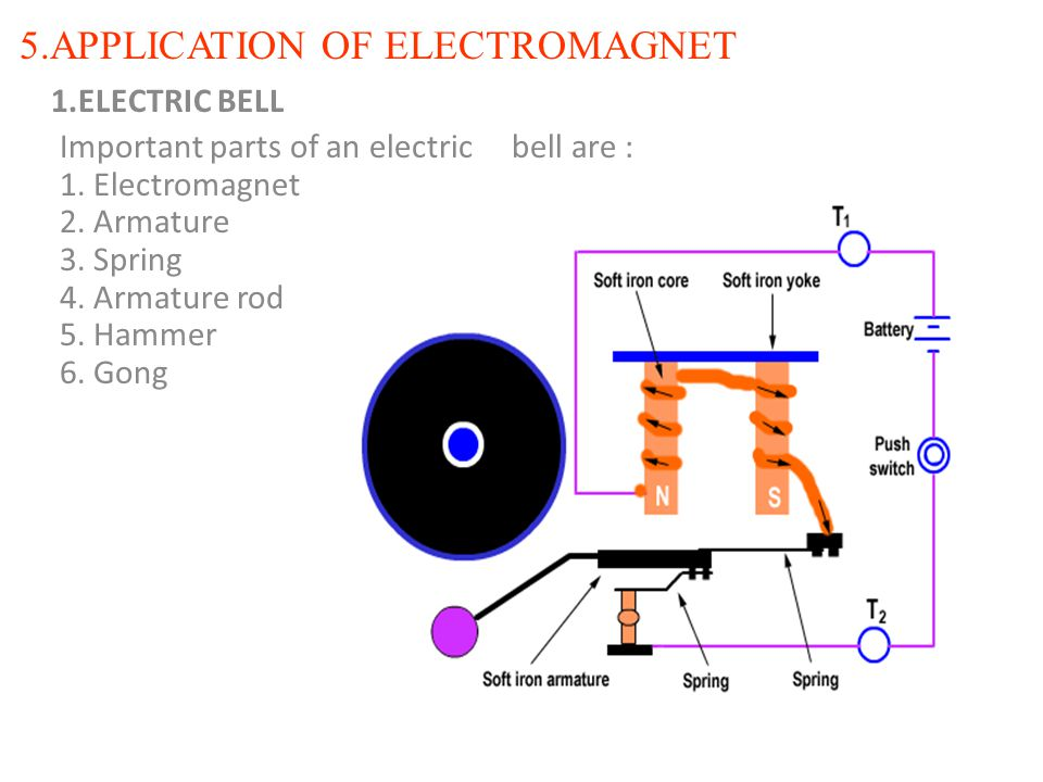 5.APPLICATION OF ELECTROMAGNET