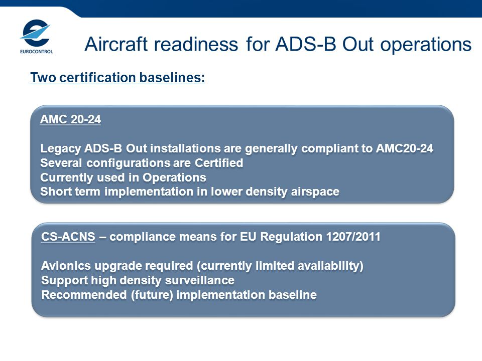 Aircraft readiness for ADS-B Out operations