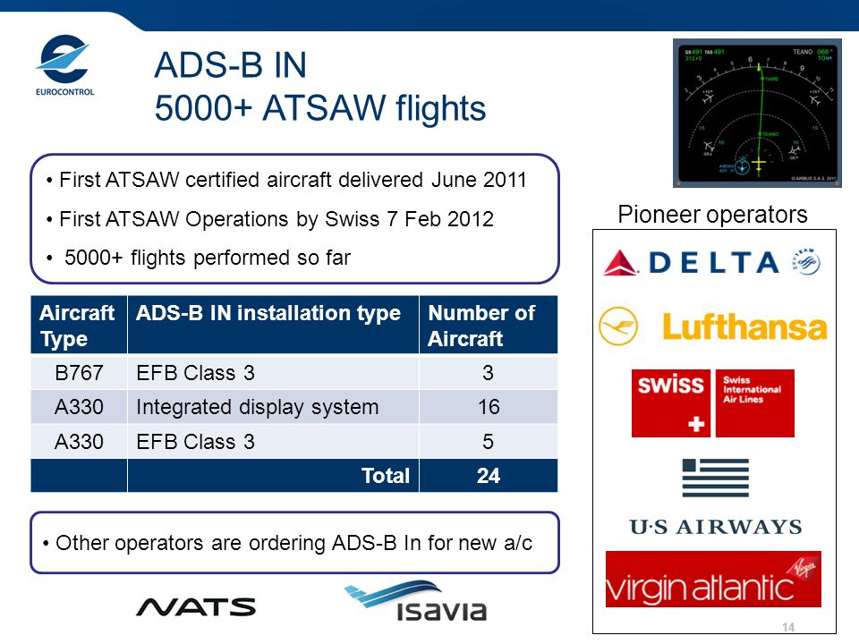ADS-B IN 5000+ ATSAW flights Pioneer operators