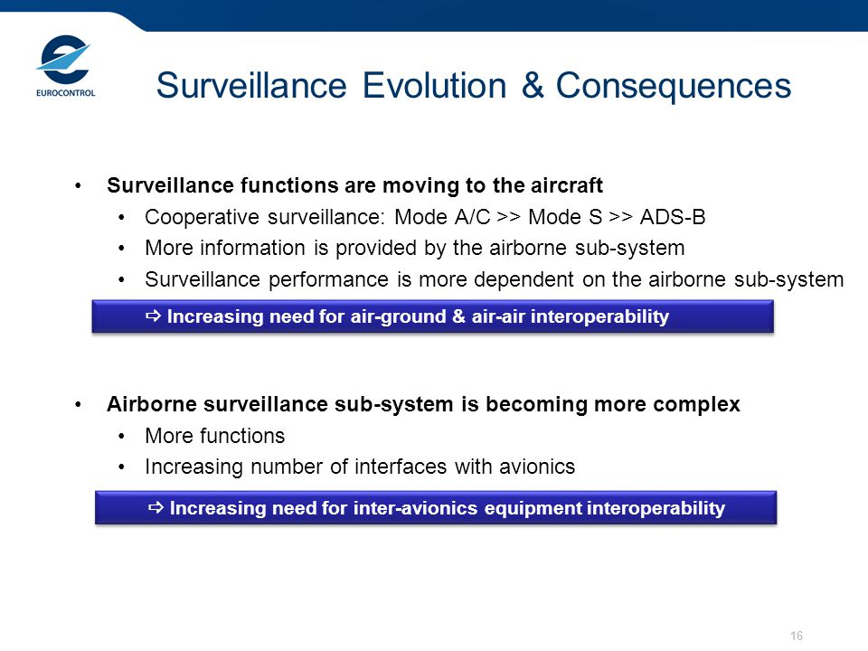Surveillance Evolution & Consequences