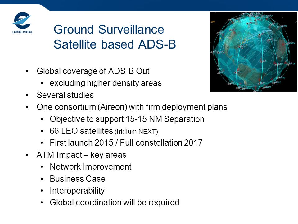 Ground Surveillance Satellite based ADS-B