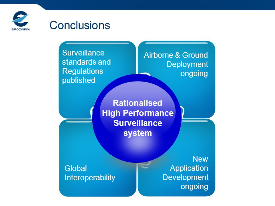 Rationalised High Performance Surveillance system