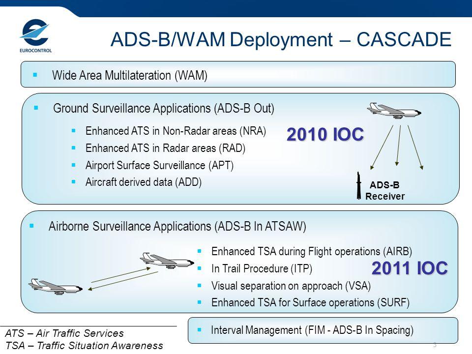 ADS-B/WAM Deployment – CASCADE