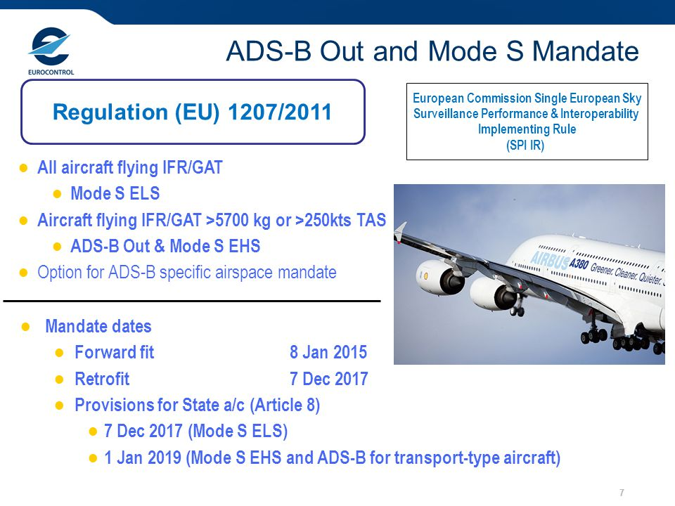 ADS-B Out and Mode S Mandate