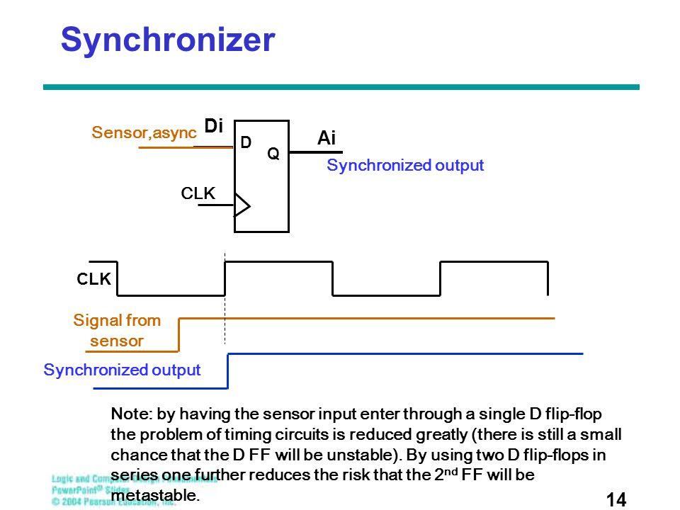 Synchronizer Di Ai Sensor,async Synchronized output CLK CLK