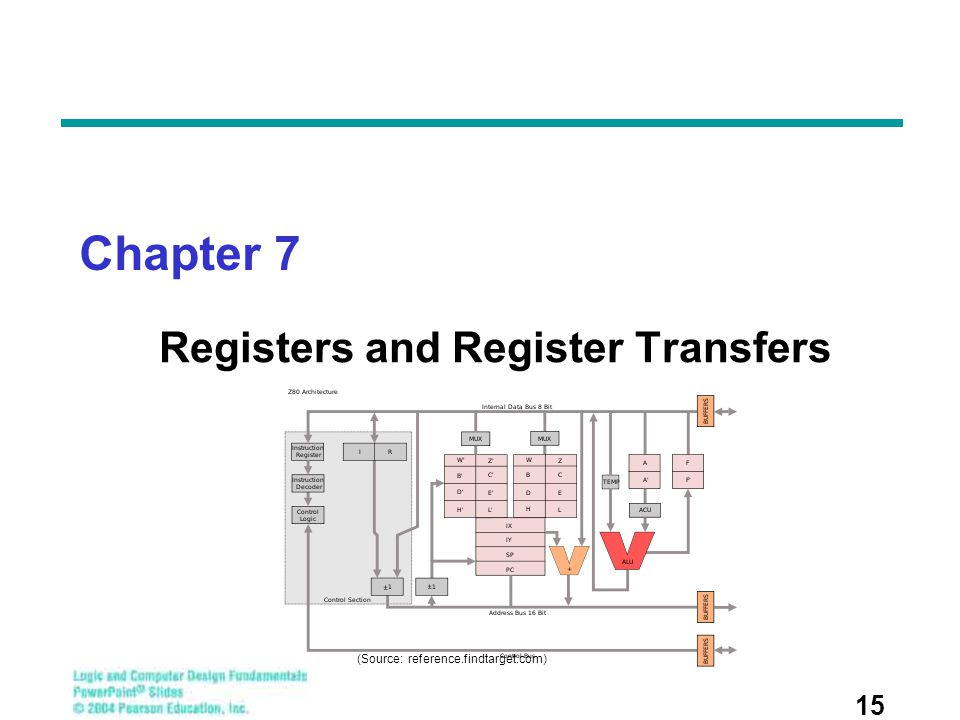 Registers and Register Transfers