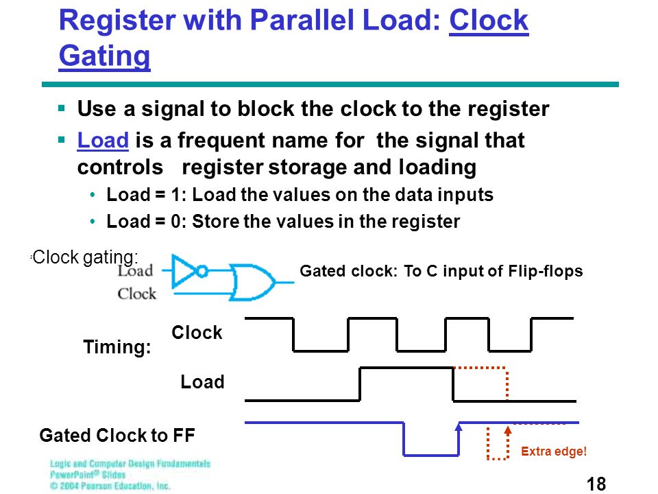 Register with Parallel Load: Clock Gating