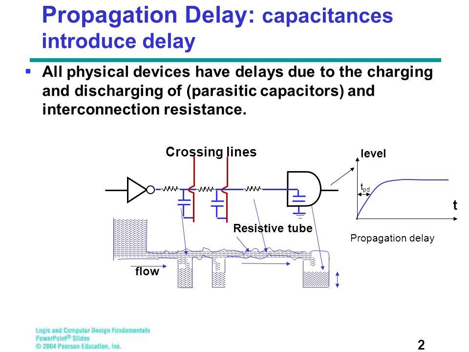 Propagation Delay: capacitances introduce delay