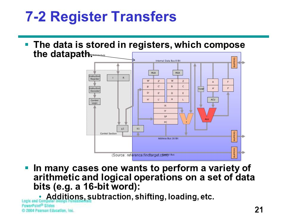 7-2 Register Transfers The data is stored in registers, which compose the datapath.