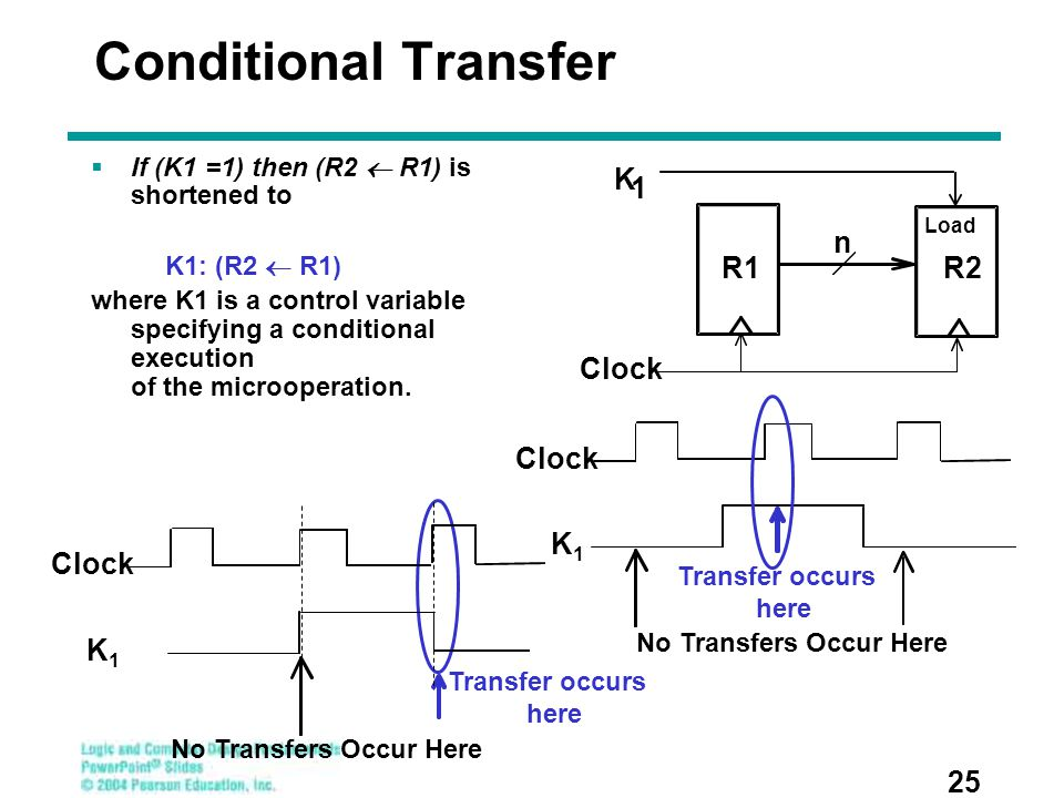 Conditional Transfer R1 R2 K 1 Clock n Clock K1 Clock K1