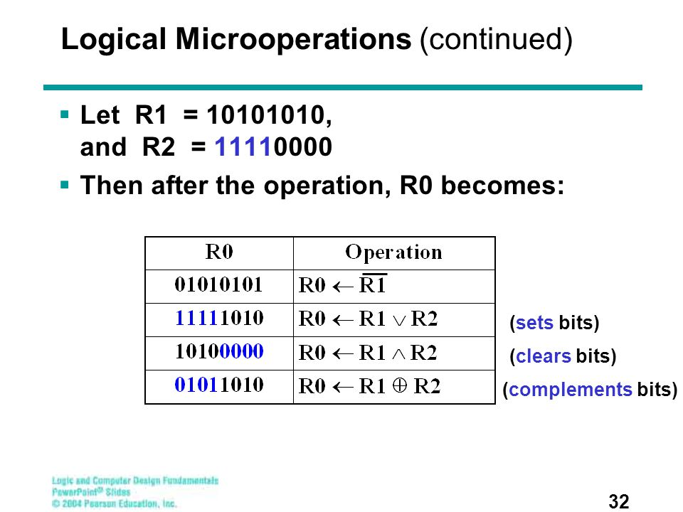 Logical Microoperations (continued)