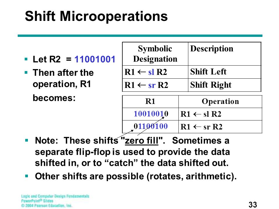 Shift Microoperations