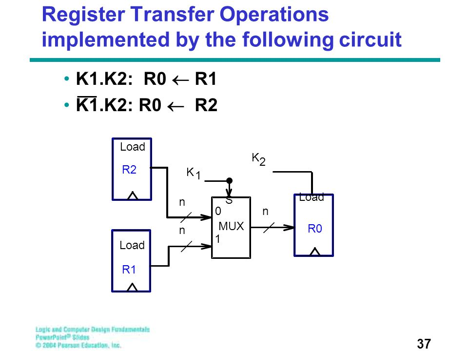 Register Transfer Operations implemented by the following circuit