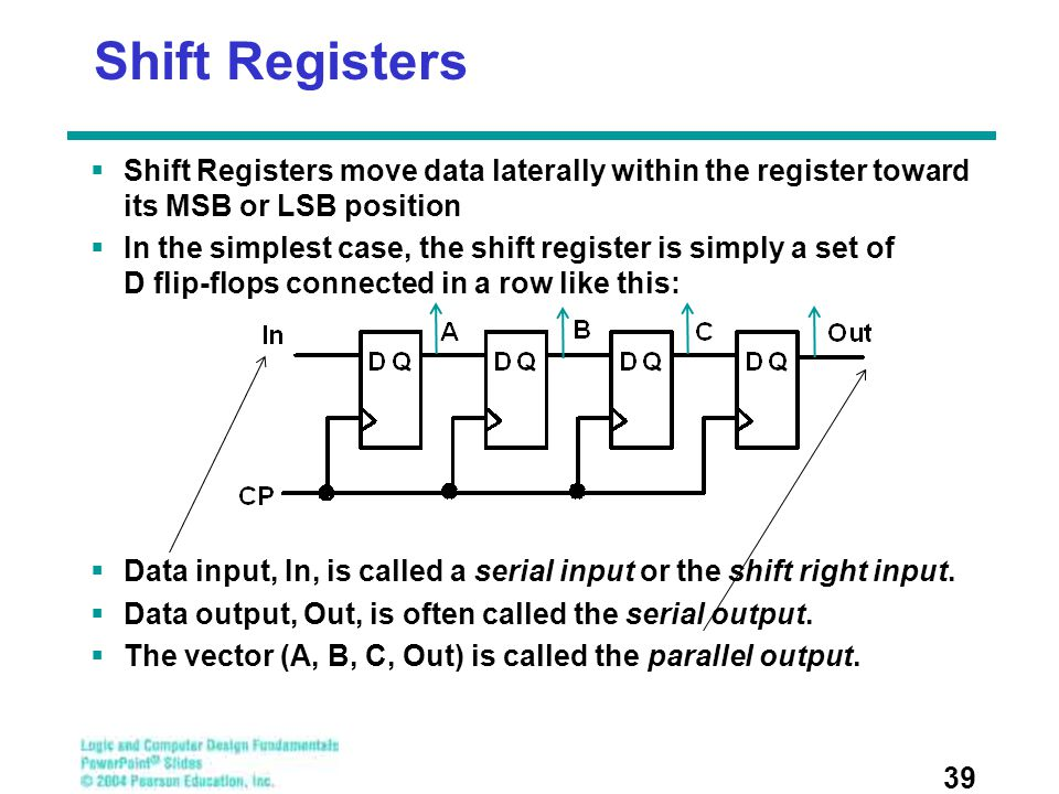 Shift Registers Shift Registers move data laterally within the register toward its MSB or LSB position.