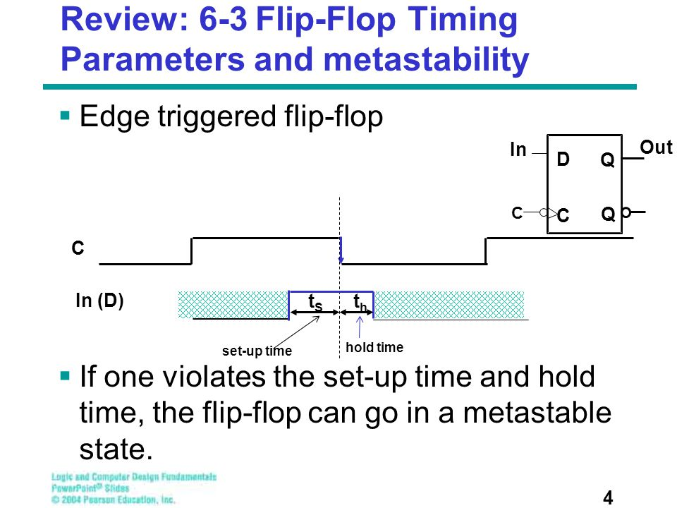 Review: 6-3 Flip-Flop Timing Parameters and metastability