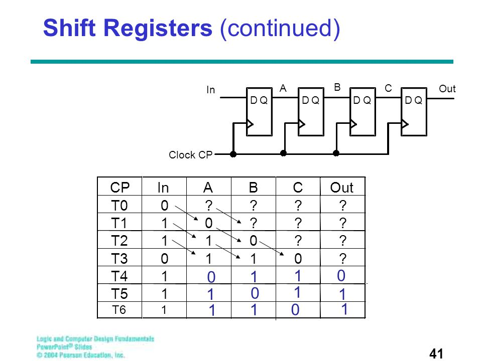 Shift Registers (continued)