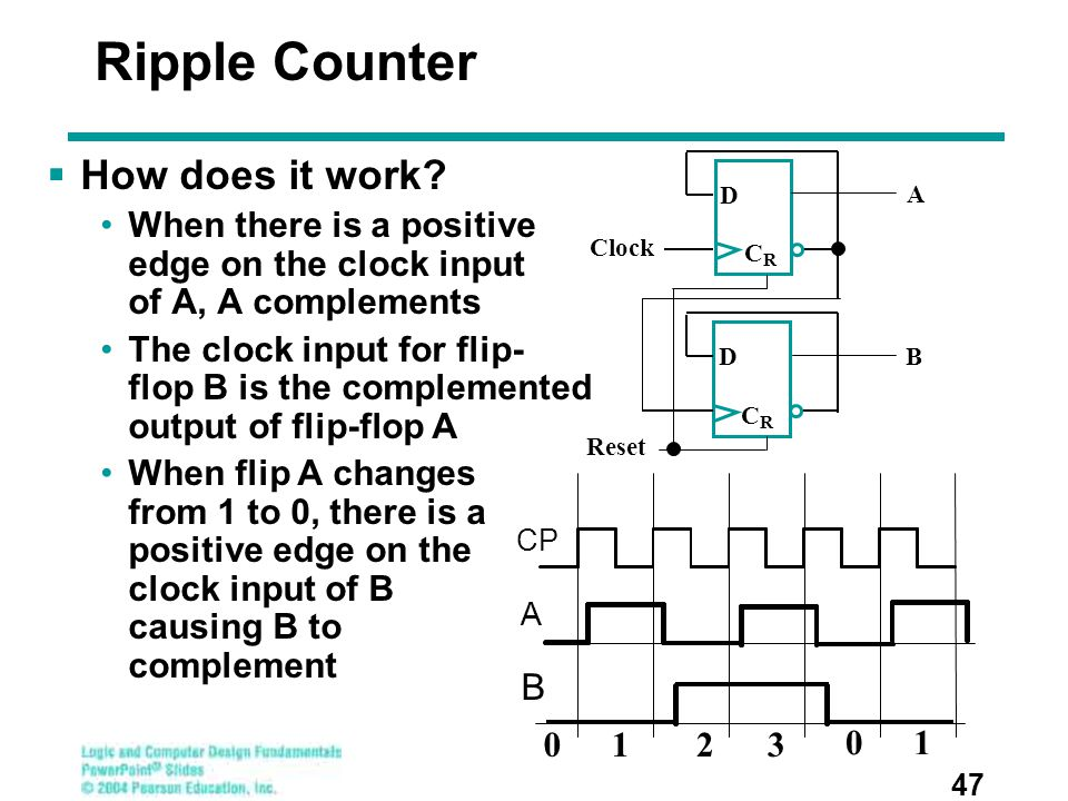 Ripple Counter How does it work B