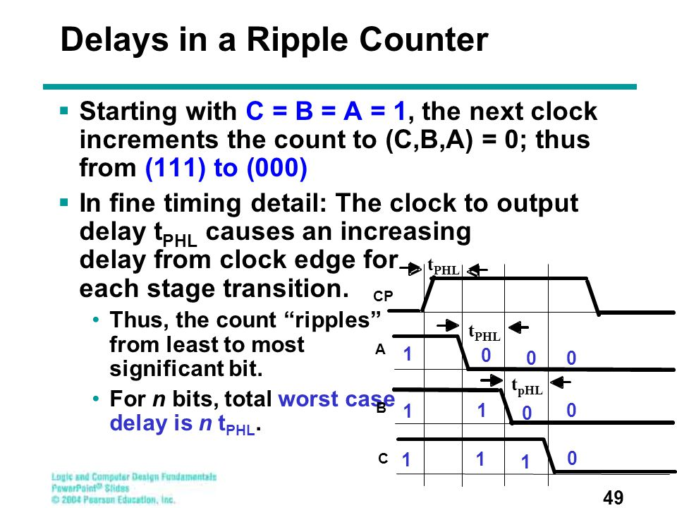 Delays in a Ripple Counter