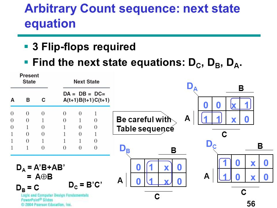 Arbitrary Count sequence: next state equation