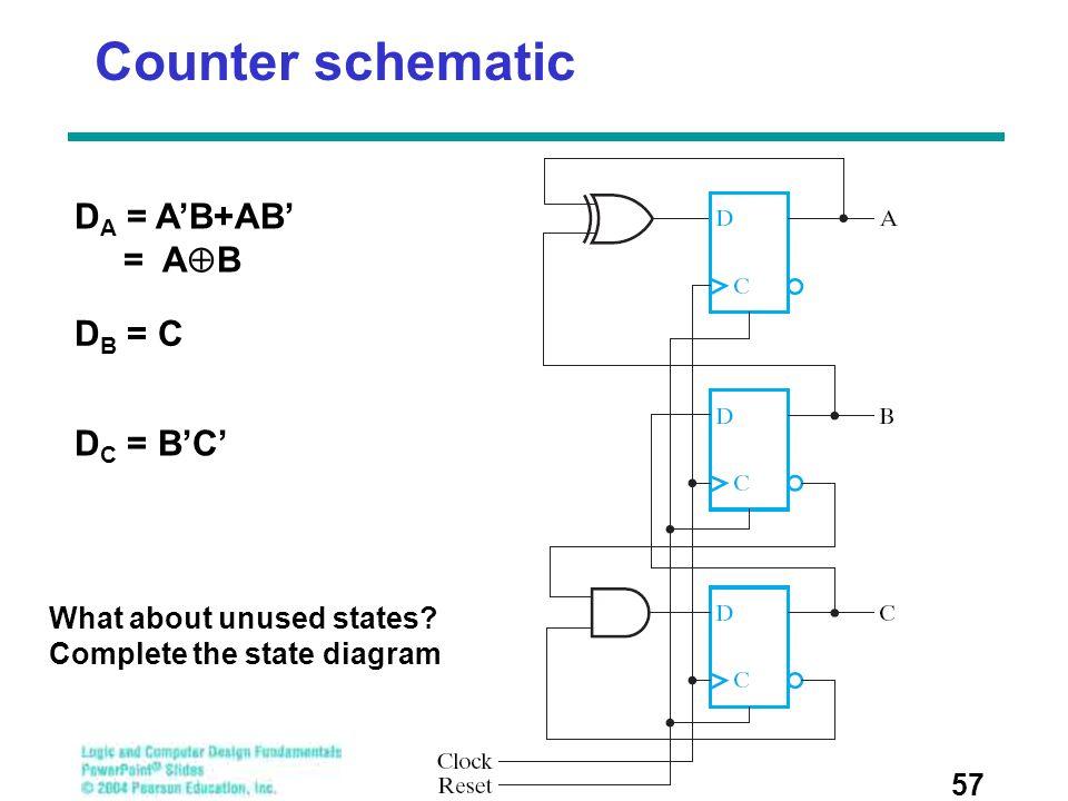 Counter schematic DA = A'B+AB' = AB DB = C DC = B'C'