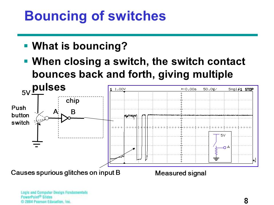 Bouncing of switches What is bouncing