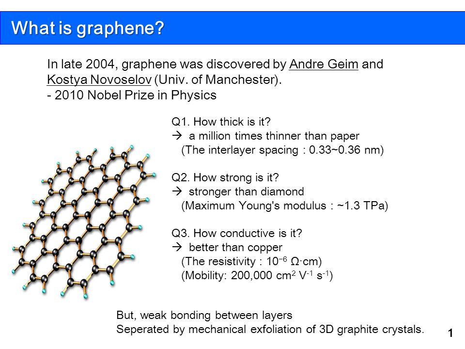What is graphene In late 2004, graphene was discovered by Andre Geim and Kostya Novoselov (Univ. of Manchester).