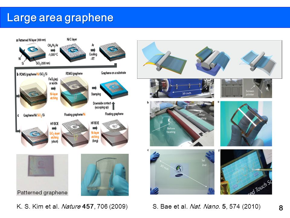 Large area graphene K. S. Kim et al. Nature 457, 706 (2009)