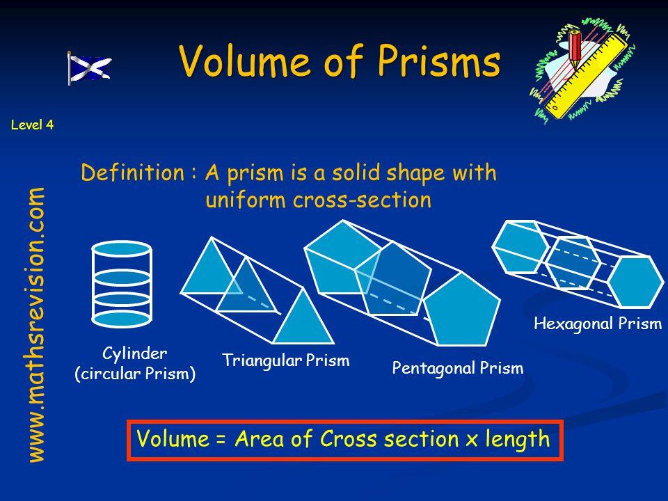 Volume of Prisms www.mathsrevision.com