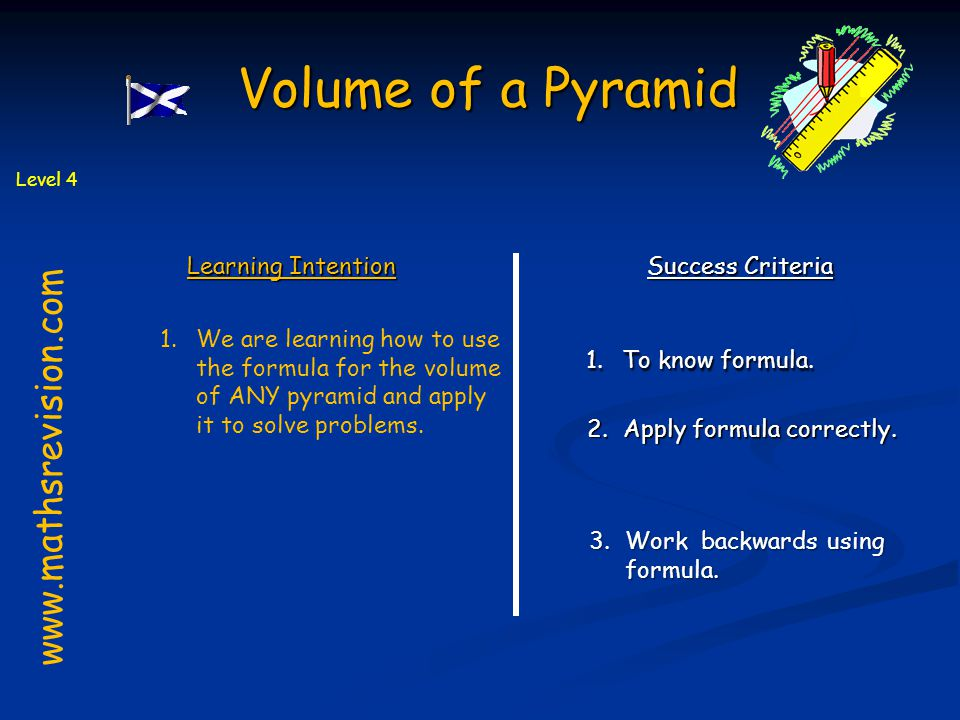 Volume of a Pyramid www.mathsrevision.com Learning Intention