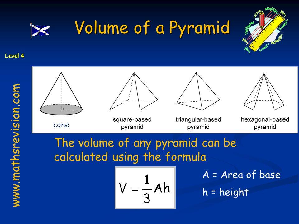 Volume of a Pyramid www.mathsrevision.com