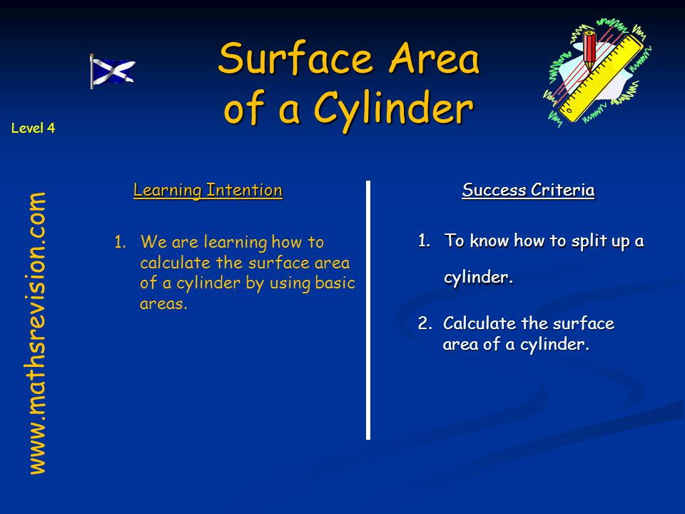 Surface Area of a Cylinder www.mathsrevision.com Learning Intention