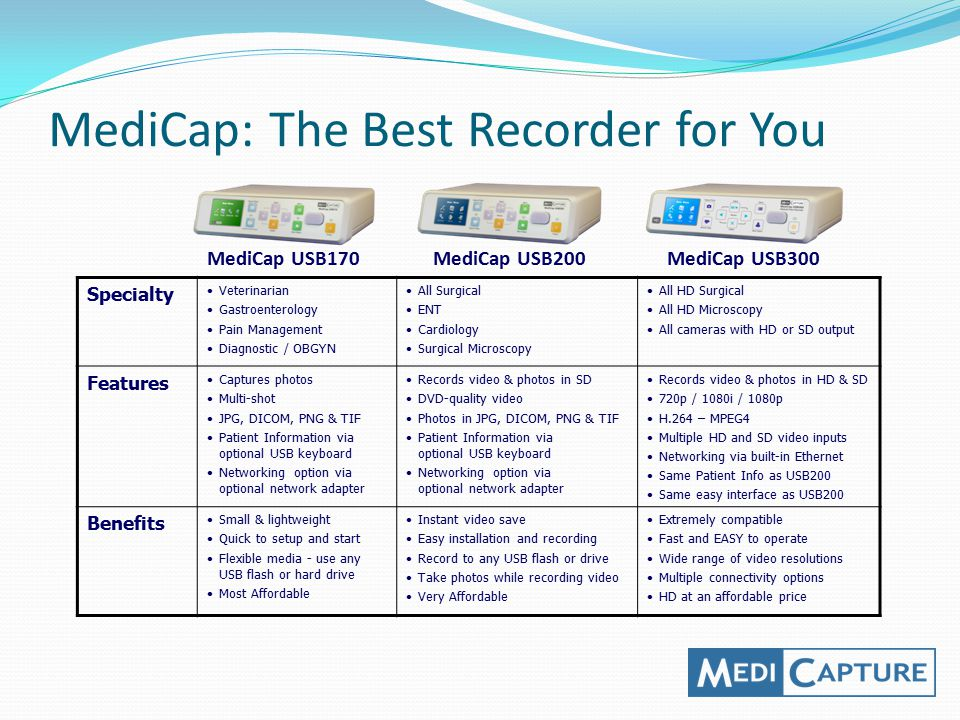 MediCap: The Best Recorder for You