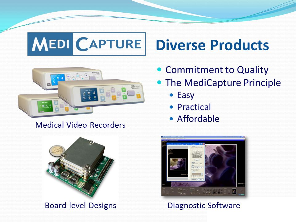 Diverse Products Commitment to Quality The MediCapture Principle Easy