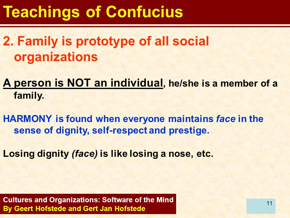 Teachings of Confucius