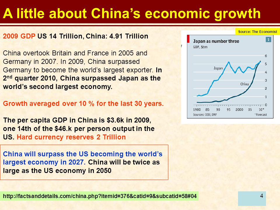 A little about China's economic growth